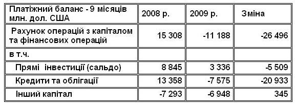 IMF was right! Украина повторит судьбу СССР