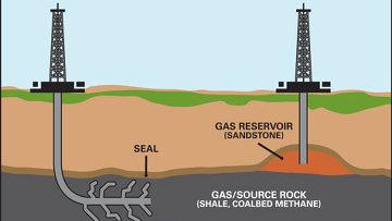 Сланцевый газ против Газпрома