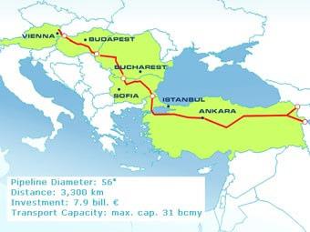 Турция  ратифицировала строительство конкурента «Газпрому» и украинской ГТС