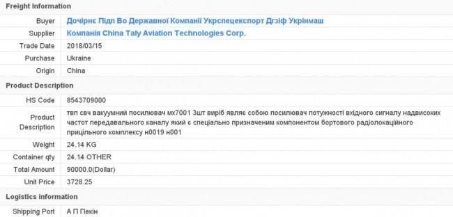 Украина закупает комплектующие для авиационных РЛС Су-27 и МиГ-29 в Китае