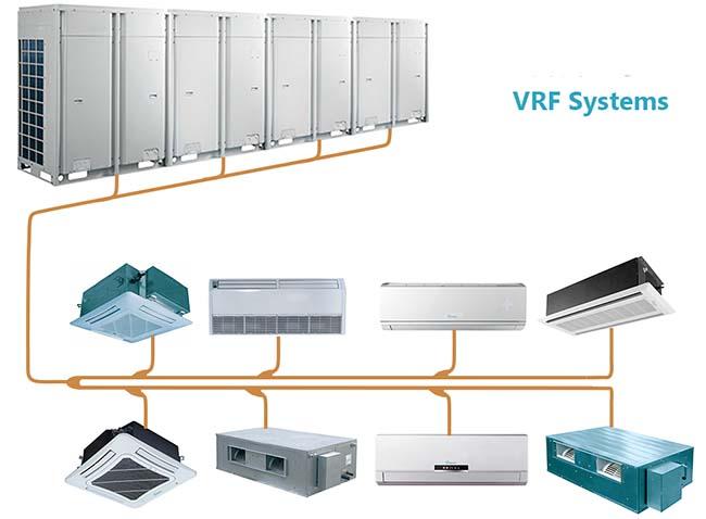Мультизональные системы VRV и VRF: эффективное и экономное охлаждение любого помещения