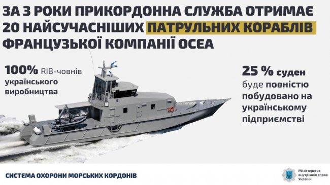 Боевые катера для Погранслужбы Украины построит сельскохозяйственная компания