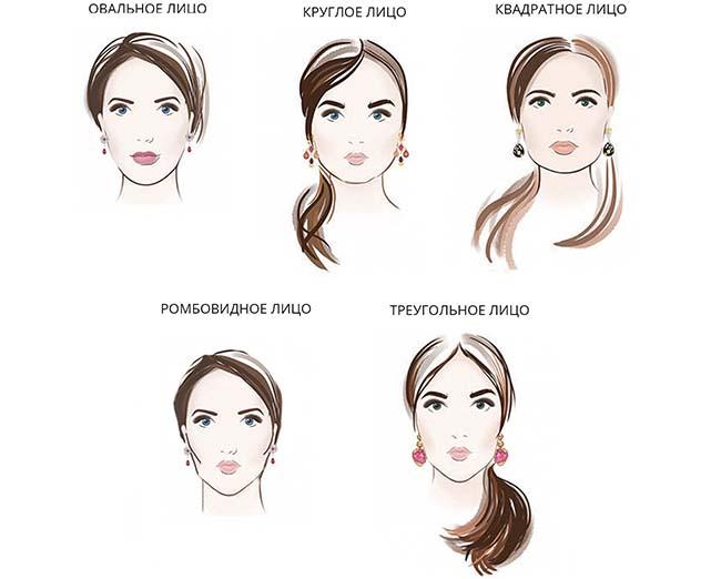 Как выбирать серьги по типу лица